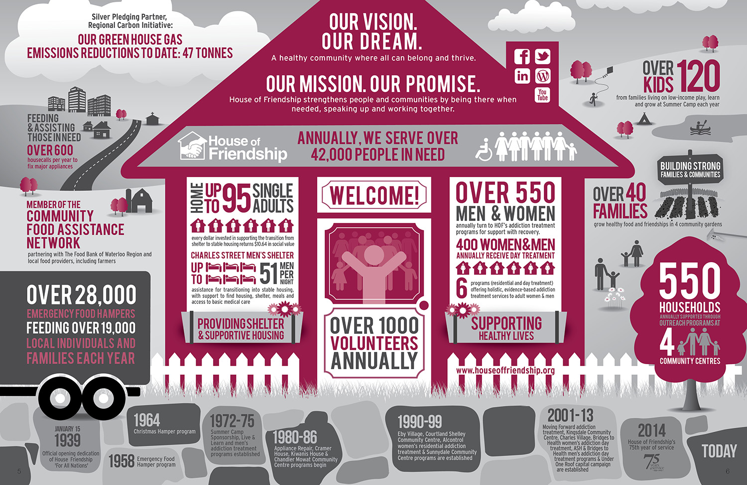 Our Vision, Our Dream